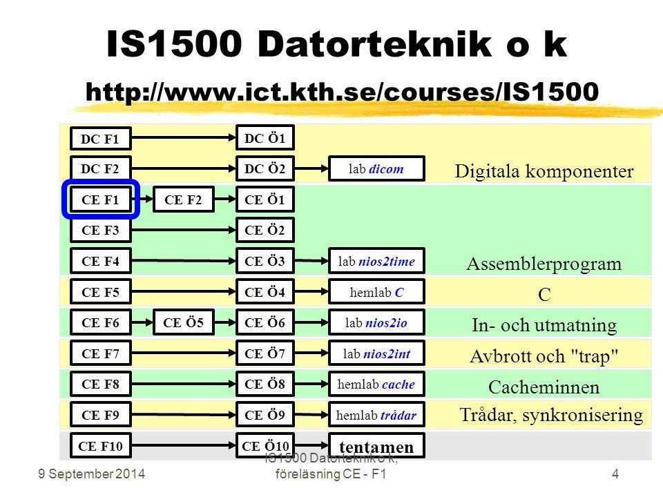9 September 2014 IS1500 Datorteknik o k, föreläsning CE - F15 Laborationer CE – Computer Engineering Assemblerprogrammering av Nios-processorn 1.Enkla program på Nios-processorn (nios2time) 2.I/O på Nios-processorn (nios2io) 3.Avbrottshantering på Nios-processorn (nios2int) Hemlaborationer 1.Maskinnära programmering med C ( C-labben ) 2.Minnessystem med cache-minnen ( Cache-labben ) Prestanda påverkas av parametervärden 3.Operativsystem, ( OS-labben ) Fördelning av CPU-tid Samverkan mellan processer med semaforer