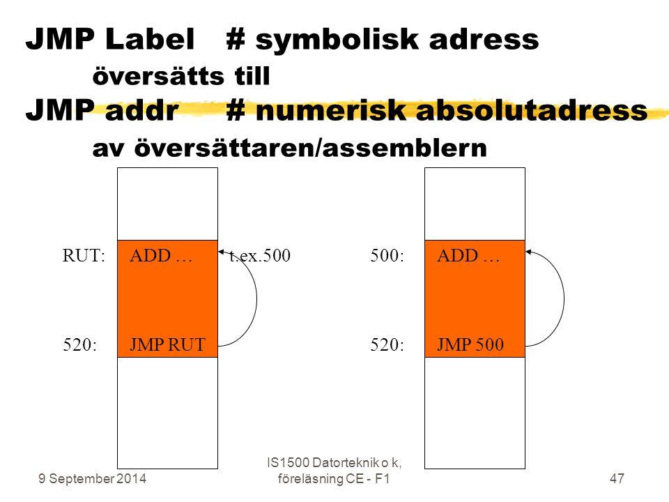 9 September 2014 IS1500 Datorteknik o k, föreläsning CE - F147 JMP Label # symbolisk adress översätts till JMP addr# numerisk absolutadress av översättaren/assemblern RUT:ADD … t.ex.500 520:JMP RUT 500:ADD … 520:JMP 500