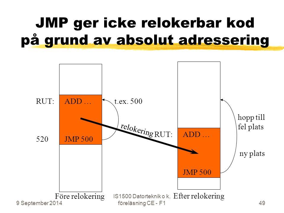 9 September 2014 IS1500 Datorteknik o k, föreläsning CE - F149 JMP ger icke relokerbar kod på grund av absolut adressering RUT:ADD … t.ex. 500 520JMP