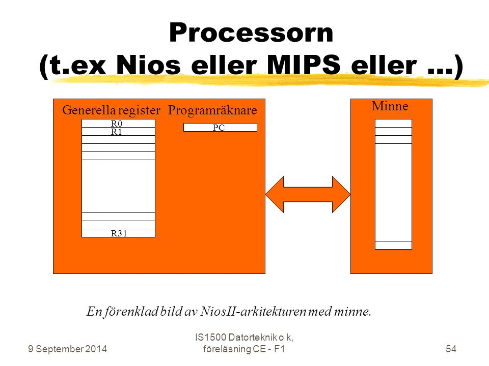 9 September 2014 IS1500 Datorteknik o k, föreläsning CE - F154 Processorn (t.ex Nios eller MIPS eller …) R0 R31 R1 PC Minne Generella registerProgramräknare En förenklad bild av NiosII-arkitekturen med minne.