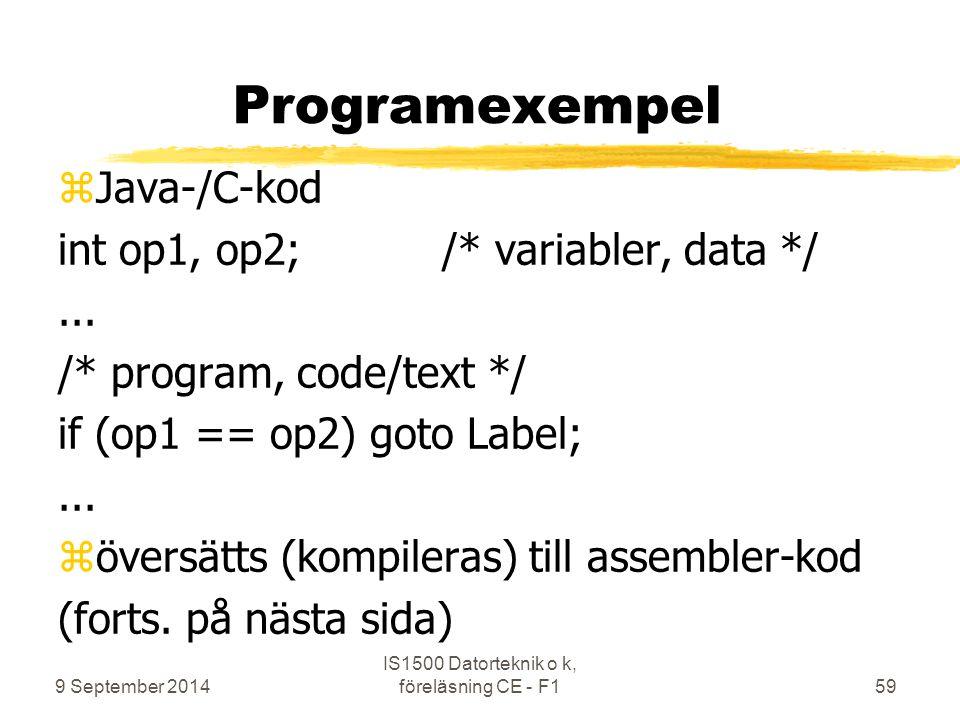 9 September 2014 IS1500 Datorteknik o k, föreläsning CE - F159 Programexempel zJava-/C-kod int op1, op2;/* variabler, data */... /* program, code/text