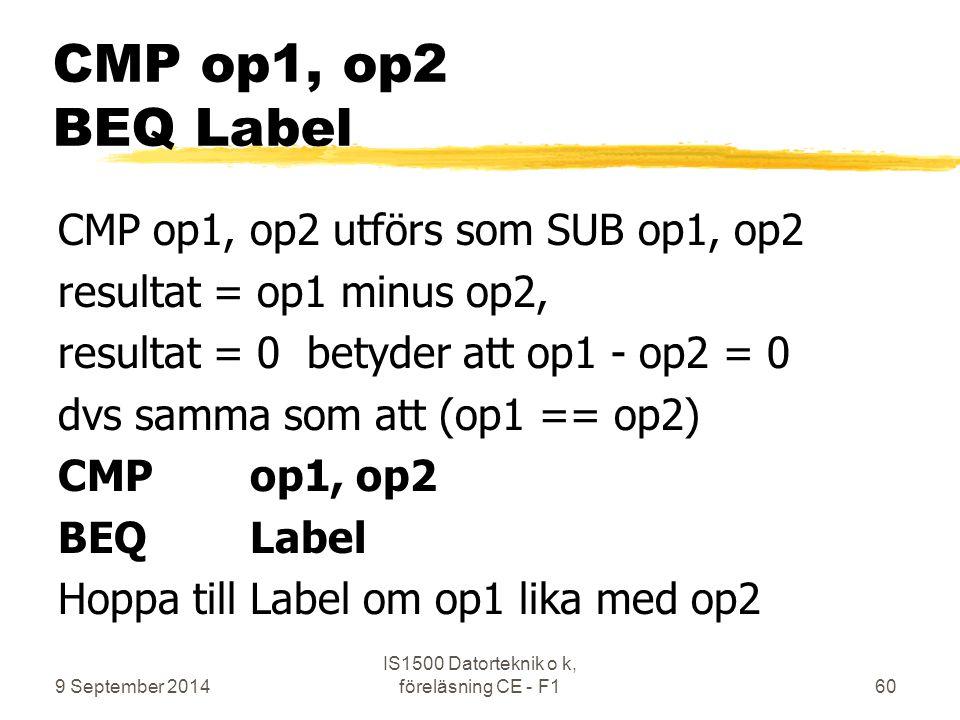 9 September 2014 IS1500 Datorteknik o k, föreläsning CE - F160 CMP op1, op2 BEQ Label CMP op1, op2 utförs som SUB op1, op2 resultat = op1 minus op2, resultat = 0 betyder att op1 - op2 = 0 dvs samma som att (op1 == op2) CMP op1, op2 BEQLabel Hoppa till Label om op1 lika med op2