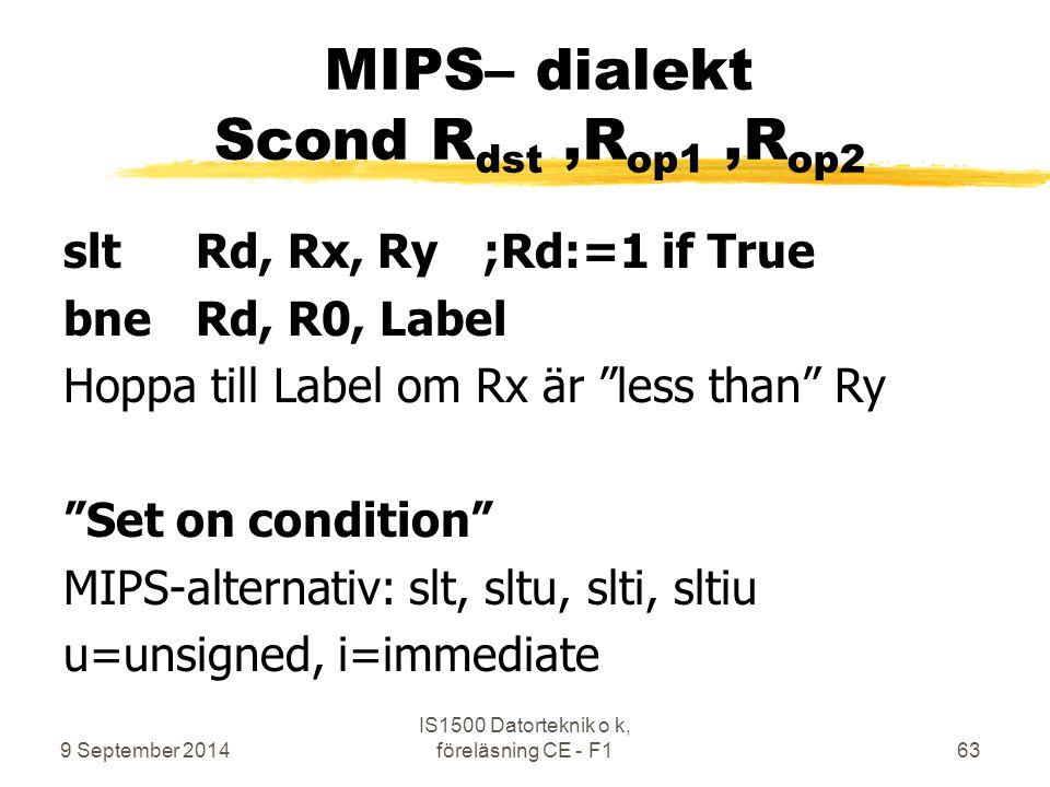 9 September 2014 IS1500 Datorteknik o k, föreläsning CE - F163 MIPS– dialekt Scond R dst,R op1,R op2 slt Rd, Rx, Ry;Rd:=1 if True bne Rd, R0, Label Hoppa till Label om Rx är less than Ry Set on condition MIPS-alternativ: slt, sltu, slti, sltiu u=unsigned, i=immediate