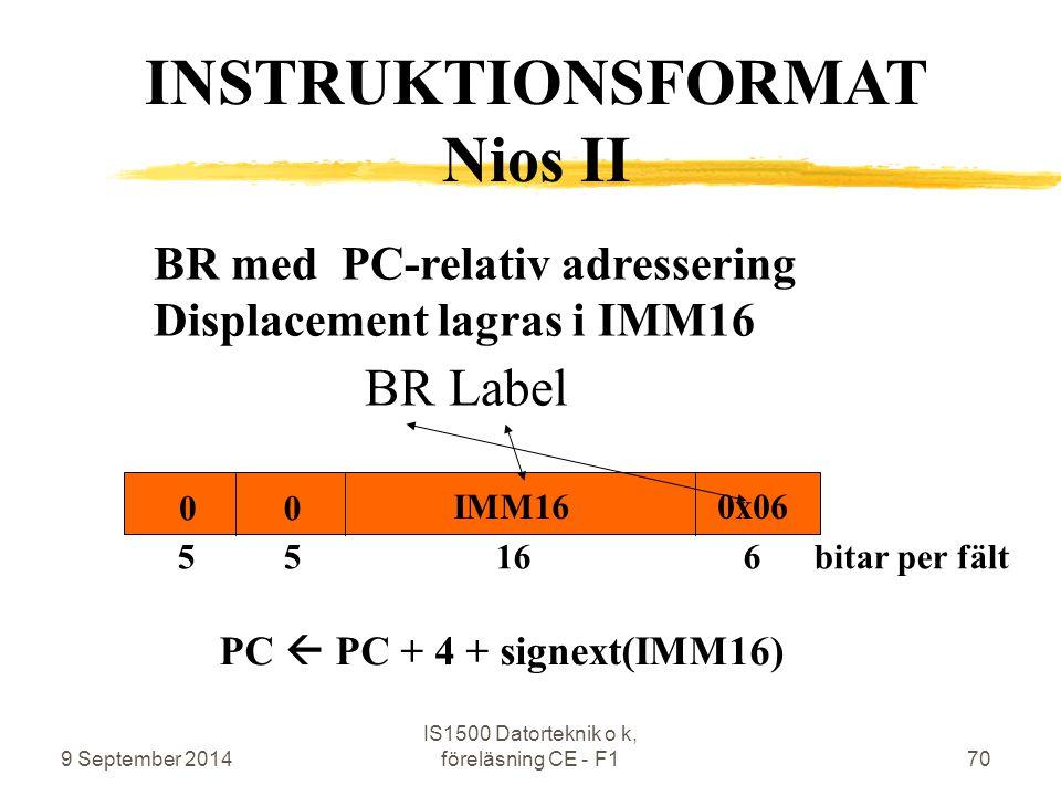 9 September 2014 IS1500 Datorteknik o k, föreläsning CE - F170 BR med PC-relativ adressering Displacement lagras i IMM16 BR Label INSTRUKTIONSFORMAT Nios II 5 5 16 6 bitar per fält 0x06 00 IMM16 PC  PC + 4 + signext(IMM16)