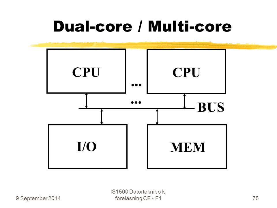 9 September 2014 IS1500 Datorteknik o k, föreläsning CE - F175 Dual-core / Multi-core CPU MEM BUS I/O CPU...