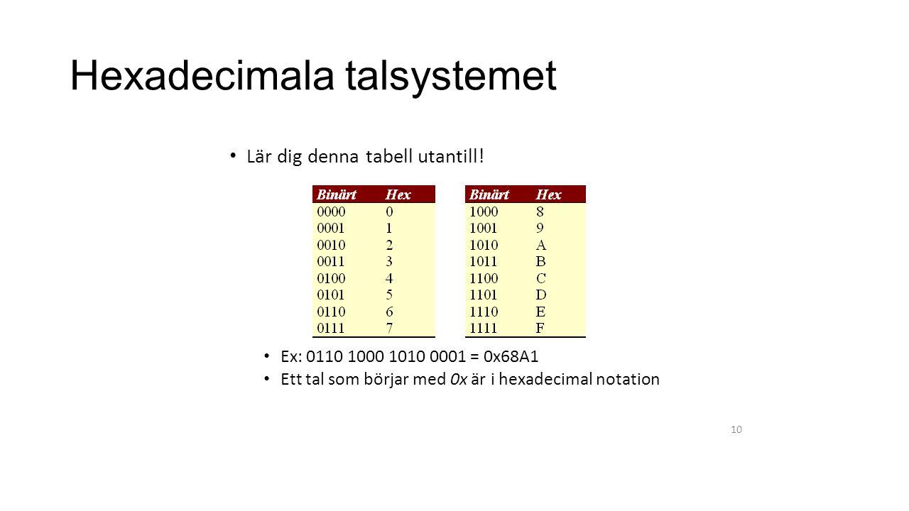 10 Hexadecimala talsystemet Lär dig denna tabell utantill.