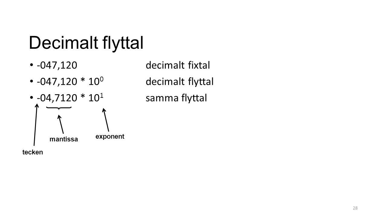 Decimalt flyttal -047,120 decimalt fixtal -047,120 * 10 0 decimalt flyttal -04,7120 * 10 1 samma flyttal 28 exponent mantissa tecken
