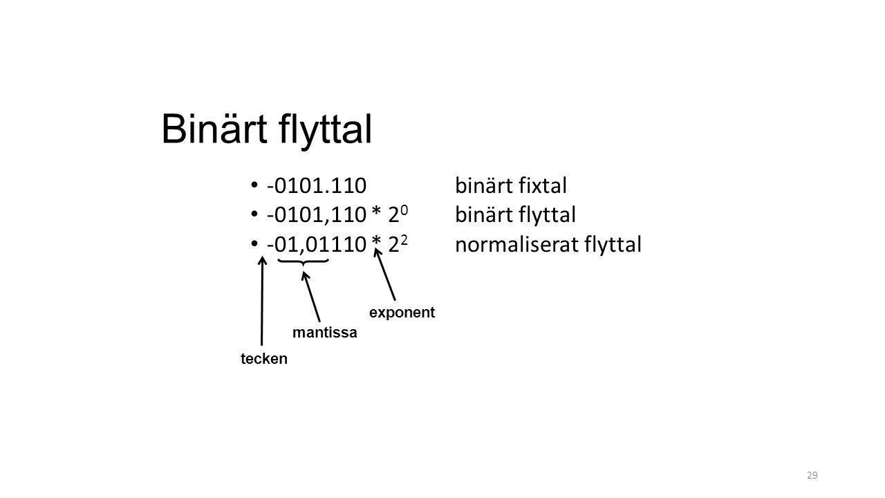 Binärt flyttal 29 -0101.110 binärt fixtal -0101,110 * 2 0 binärt flyttal -01,01110 * 2 2 normaliserat flyttal exponent mantissa tecken