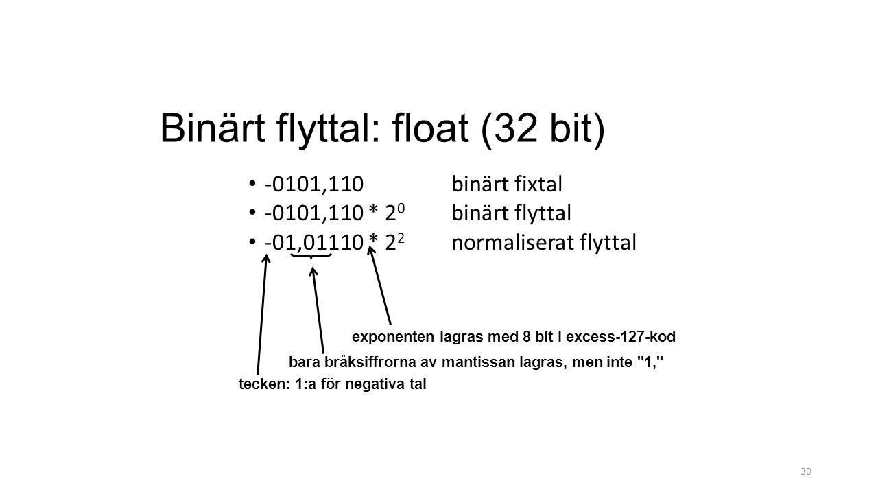 Binärt flyttal: float (32 bit) 30 -0101,110 binärt fixtal -0101,110 * 2 0 binärt flyttal -01,01110 * 2 2 normaliserat flyttal exponenten lagras med 8 bit i excess-127-kod bara bråksiffrorna av mantissan lagras, men inte 1, tecken: 1:a för negativa tal