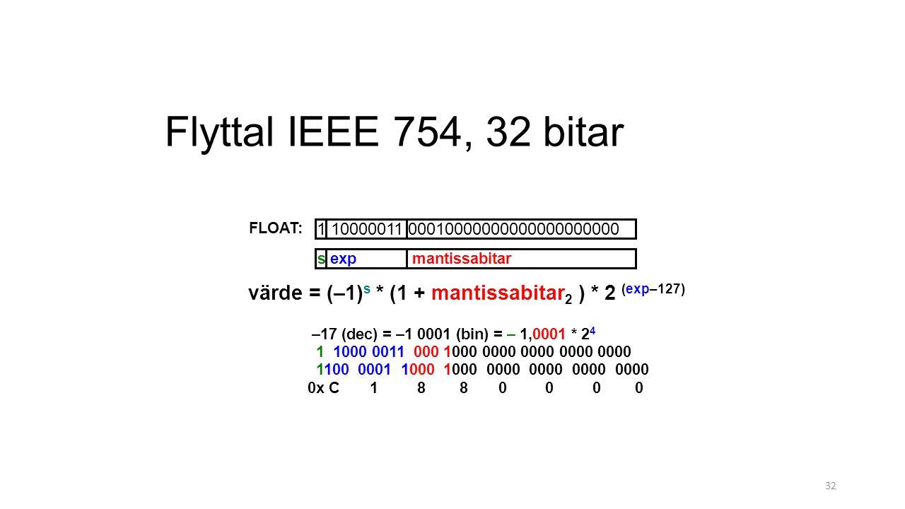 Flyttal IEEE 754, 32 bitar 32 1 10000011 00010000000000000000000 värde = (–1) s * (1 + mantissabitar 2 ) * 2 (exp–127) s exp mantissabitar FLOAT: –17 (dec) = –1 0001 (bin) = – 1,0001 * 2 4 1 1000 0011 000 1000 0000 0000 0000 0000 0x C 1 8 8 0 0 0 0