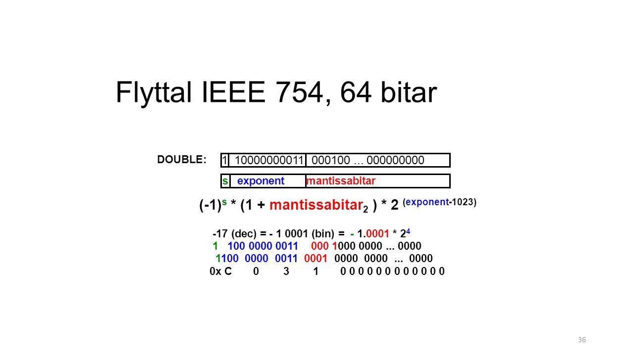 Flyttal IEEE 754, 64 bitar 36 1 10000000011 000100... 000000000 (-1) s * (1 + mantissabitar 2 ) * 2 (exponent-1023) s exponent mantissabitar DOUBLE: -