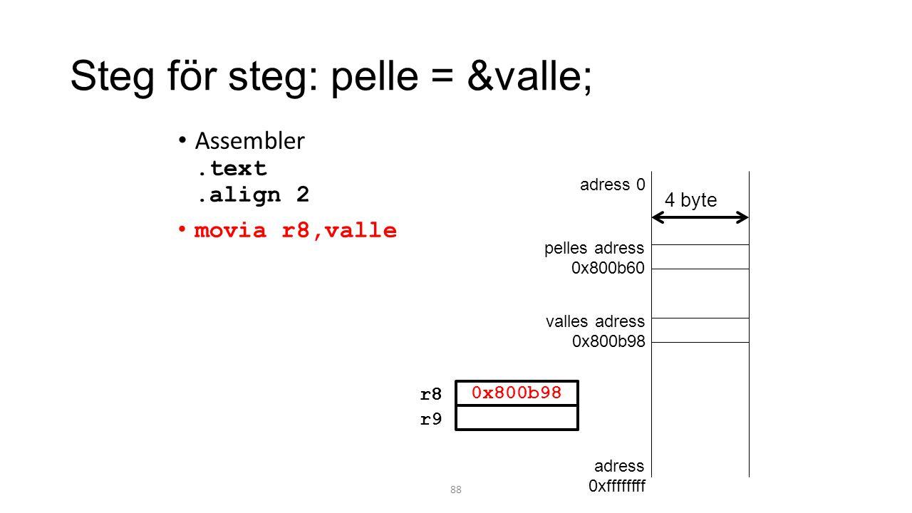 Steg för steg: pelle = &valle; Assembler.text.align 2 movia r8,valle 88 adress 0 adress 0xffffffff valles adress 0x800b98 pelles adress 0x800b60 4 byte r8 0x800b98 r9