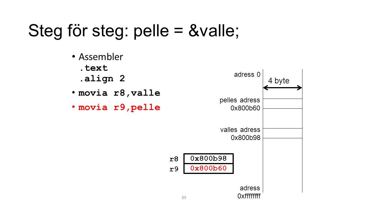Steg för steg: pelle = &valle; Assembler.text.align 2 movia r8,valle movia r9,pelle 89 adress 0 adress 0xffffffff valles adress 0x800b98 pelles adress 0x800b60 4 byte r8 0x800b98 r9 0x800b60