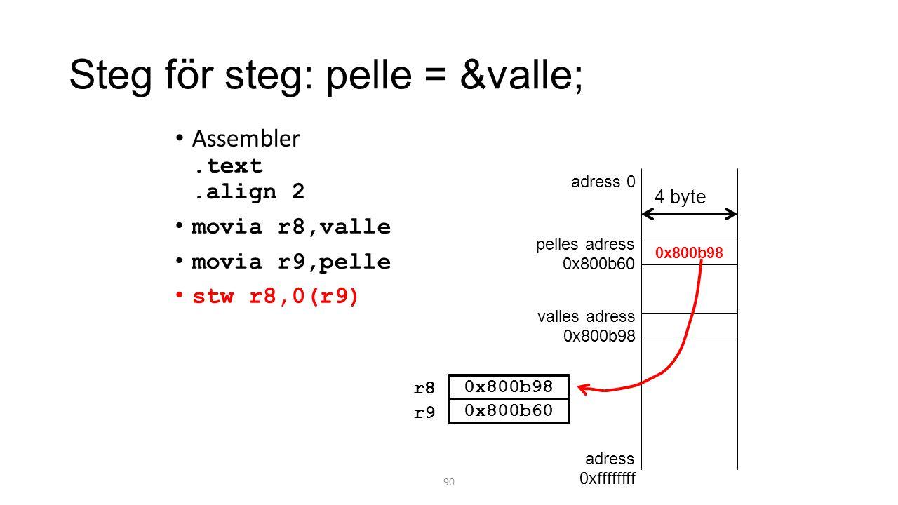 Steg för steg: pelle = &valle; Assembler.text.align 2 movia r8,valle movia r9,pelle stw r8,0(r9) 90 0x800b98 adress 0 adress 0xffffffff valles adress 0x800b98 pelles adress 0x800b60 4 byte r8 0x800b98 r9 0x800b60