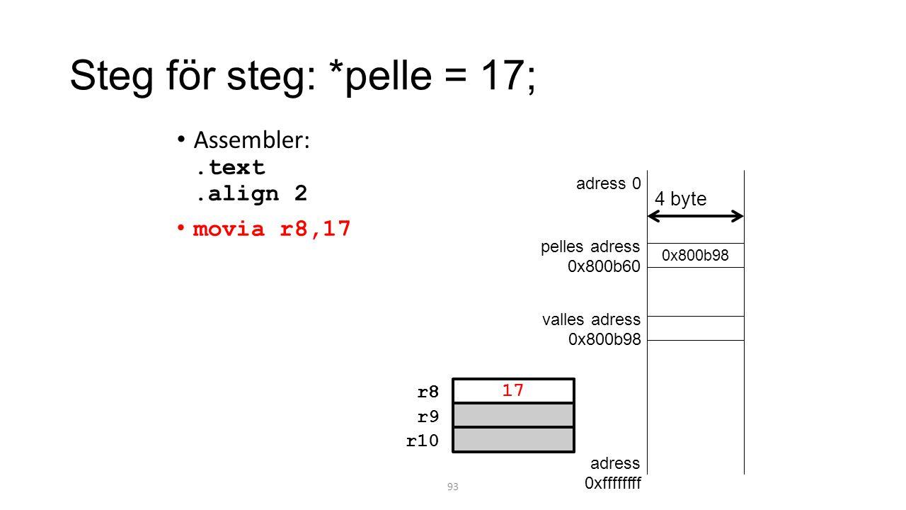 Steg för steg: *pelle = 17; Assembler:.text.align 2 movia r8,17 93 0x800b98 adress 0 adress 0xffffffff valles adress 0x800b98 pelles adress 0x800b60 4 byte r8 17 r9 r10