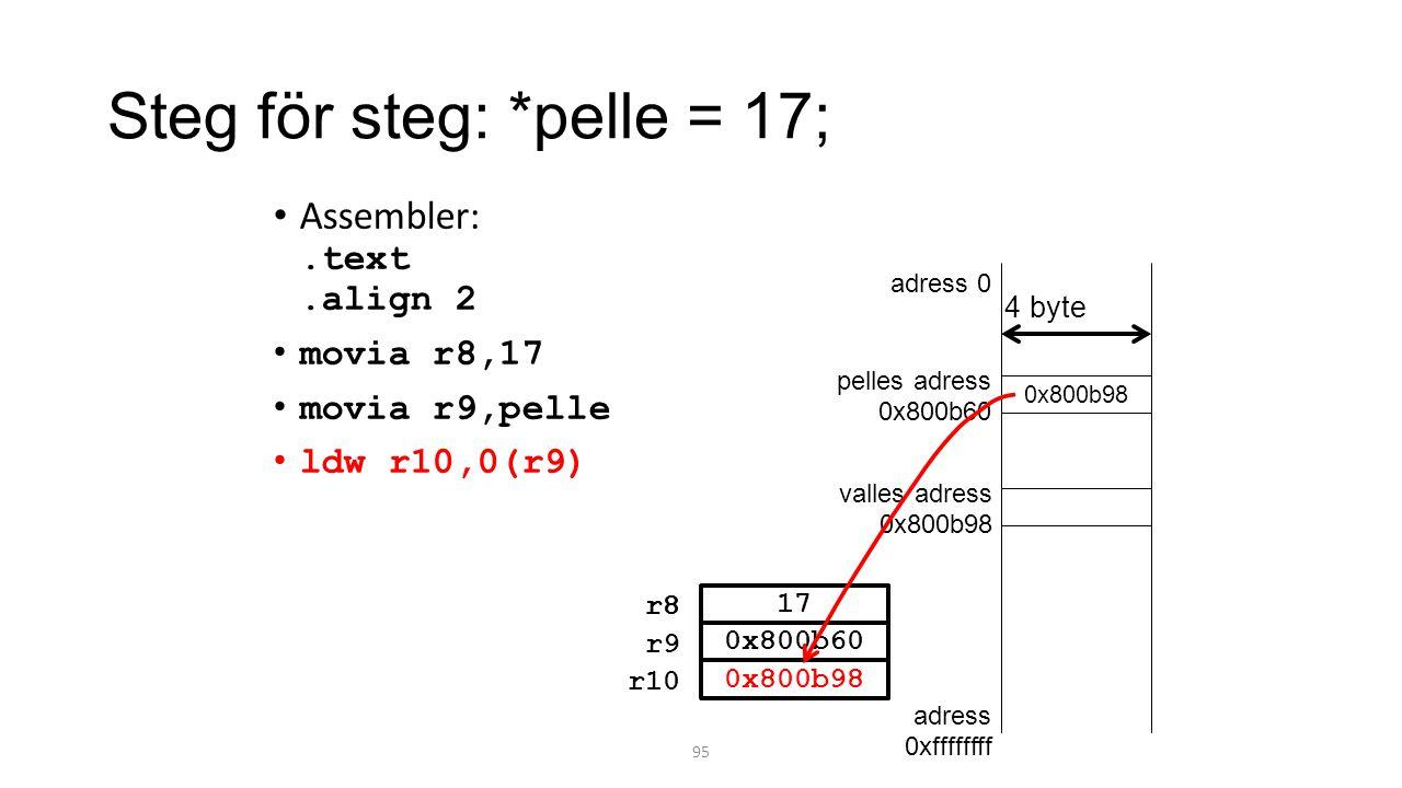 Steg för steg: *pelle = 17; Assembler:.text.align 2 movia r8,17 movia r9,pelle ldw r10,0(r9) 95 0x800b98 adress 0 adress 0xffffffff valles adress 0x800b98 pelles adress 0x800b60 4 byte r8 17 r9 0x800b60 r10 0x800b98