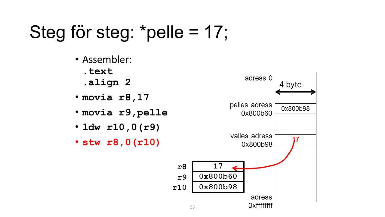 Steg för steg: *pelle = 17; Assembler:.text.align 2 movia r8,17 movia r9,pelle ldw r10,0(r9) stw r8,0(r10) 96 0x800b98 17 adress 0 adress 0xffffffff valles adress 0x800b98 pelles adress 0x800b60 4 byte r8 17 r9 0x800b60 r10 0x800b98