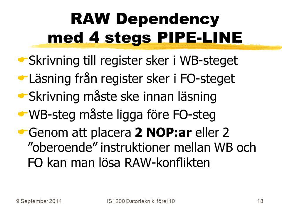 9 September 2014IS1200 Datorteknik, förel 1018 RAW Dependency med 4 stegs PIPE-LINE  Skrivning till register sker i WB-steget  Läsning från register sker i FO-steget  Skrivning måste ske innan läsning  WB-steg måste ligga före FO-steg  Genom att placera 2 NOP:ar eller 2 oberoende instruktioner mellan WB och FO kan man lösa RAW-konflikten