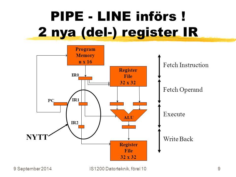 9 September 2014IS1200 Datorteknik, förel 1020 Data Dependencies Execute Fetch Operand Write Back Fetch Instruction Register File 32 x 32 Program Memory n x 16 ALU Register File 32 x 32 IR0 IR1 IR2 44: R1 <- R2+R3 46: R4 <- R5+R6 48: R7 <- R1+R4 ADD PC+n PC+Imm