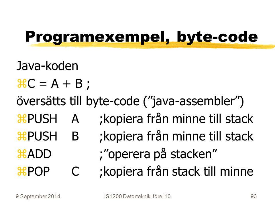 9 September 2014IS1200 Datorteknik, förel 1093 Programexempel, byte-code Java-koden zC = A + B ; översätts till byte-code ( java-assembler ) zPUSHA;kopiera från minne till stack zPUSHB;kopiera från minne till stack zADD; operera på stacken zPOPC;kopiera från stack till minne