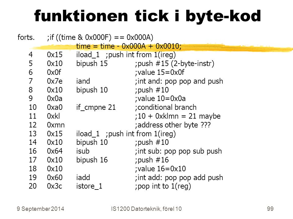9 September 2014IS1200 Datorteknik, förel 1099 funktionen tick i byte-kod forts.;if ((time & 0x000F) == 0x000A) time = time - 0x000A + 0x0010; 40x15iload_1;push int from 1(ireg) 50x10bipush 15;push #15 (2-byte-instr) 60x0f;value 15=0x0f 70x7eiand;int and: pop pop and push 80x10bipush 10;push #10 90x0a;value 10=0x0a 100xa0if_cmpne 21;conditional branch 110xkl;10 + 0xklmn = 21 maybe 120xmn;address other byte .