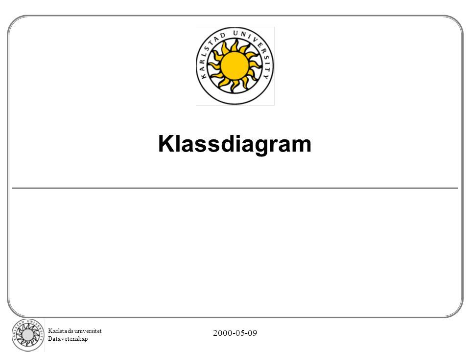 Karlstads universitet Datavetenskap 2000-05-09 Klassdiagram
