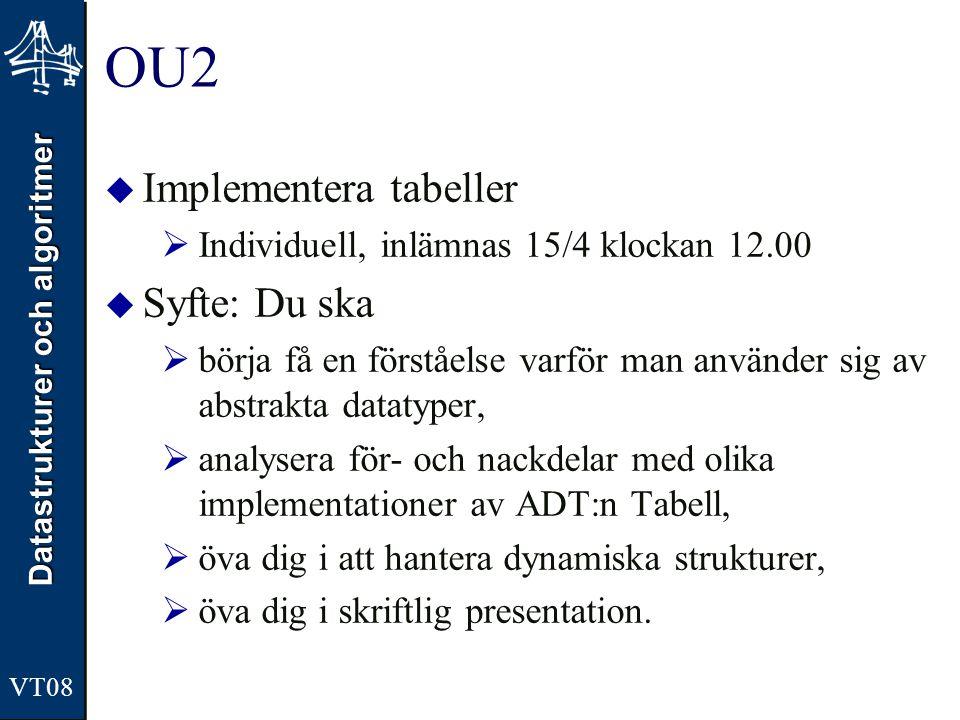 Datastrukturer och algoritmer VT08 OU2  Implementera tabeller  Individuell, inlämnas 15/4 klockan 12.00  Syfte: Du ska  börja få en förståelse var