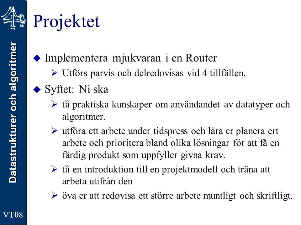 Datastrukturer och algoritmer VT08 Projektet  Implementera mjukvaran i en Router  Utförs parvis och delredovisas vid 4 tillfällen.  Syftet: Ni ska