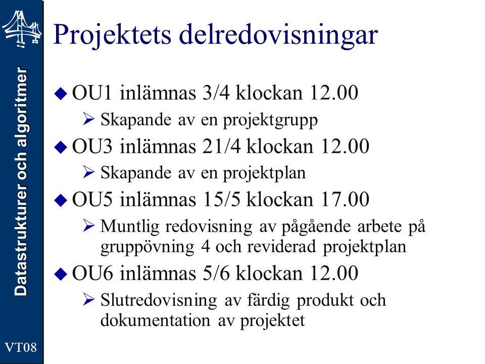 Datastrukturer och algoritmer VT08 Projektets delredovisningar  OU1 inlämnas 3/4 klockan 12.00  Skapande av en projektgrupp  OU3 inlämnas 21/4 kloc