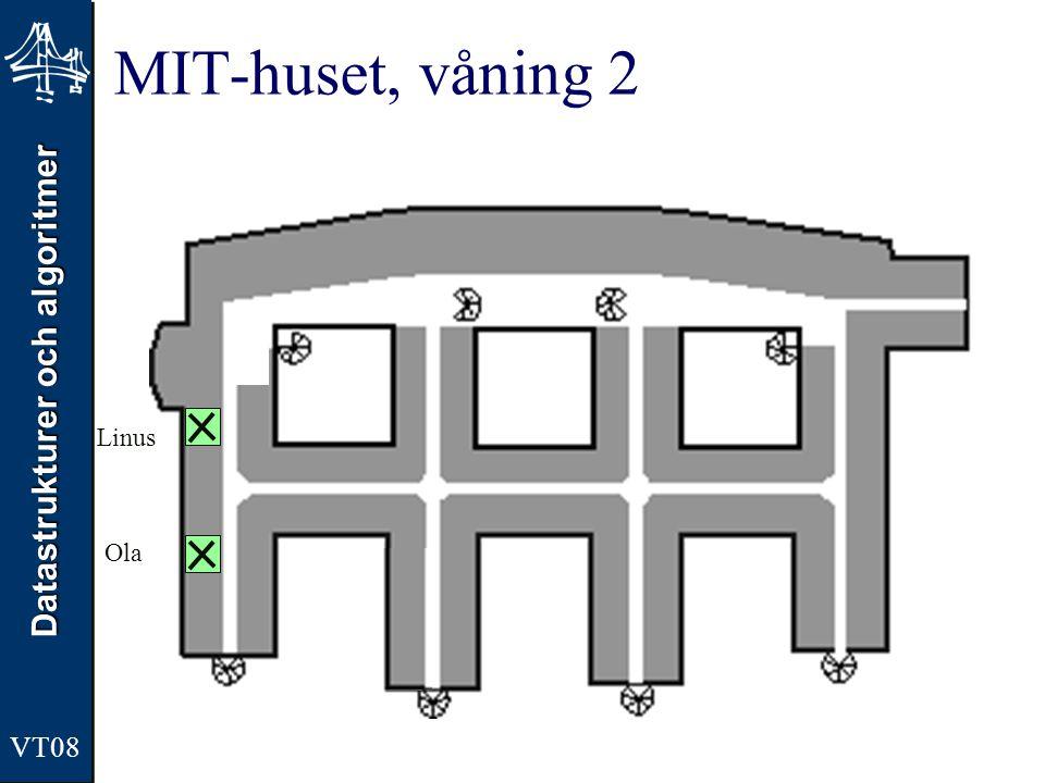 Datastrukturer och algoritmer VT08 MIT-huset, våning 2 Linus Ola