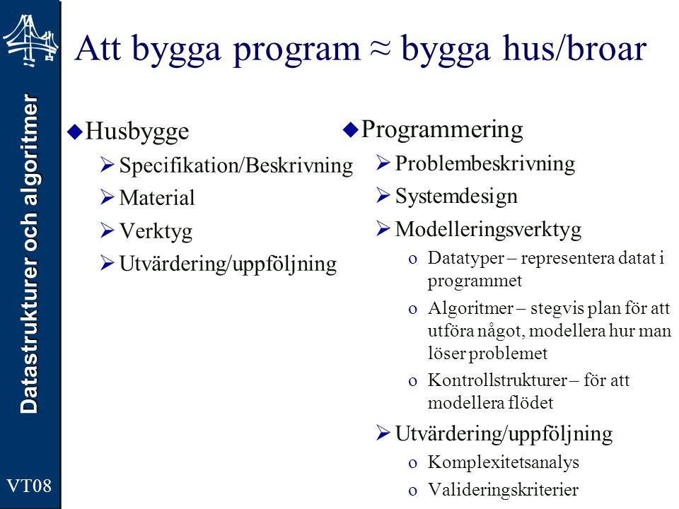 Datastrukturer och algoritmer VT08 Att bygga program ≈ bygga hus/broar  Husbygge  Specifikation/Beskrivning  Material  Verktyg  Utvärdering/uppfö