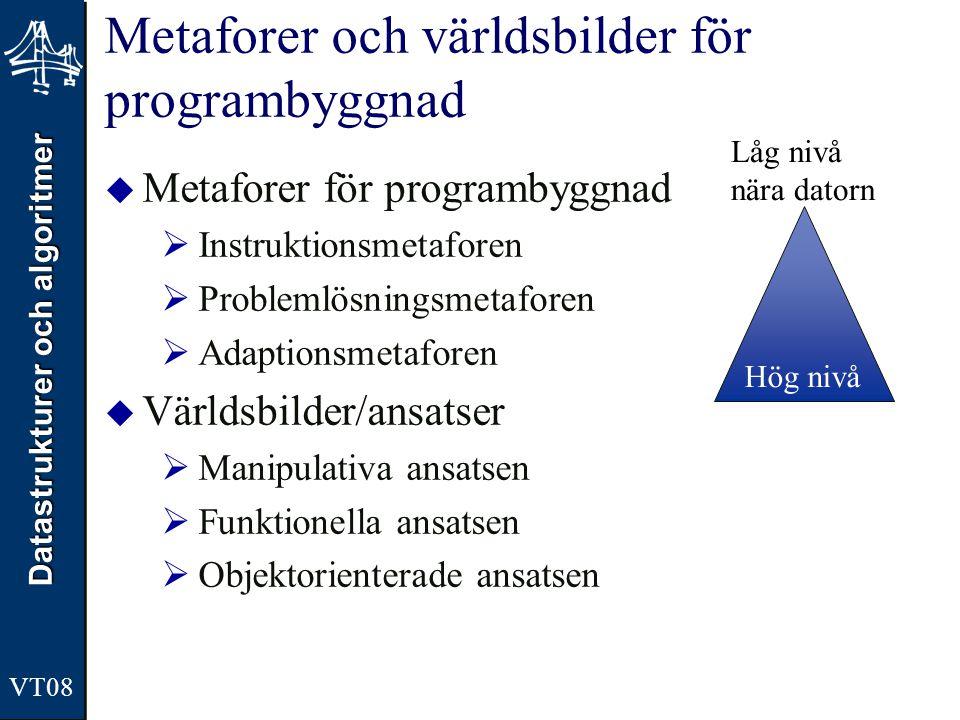Datastrukturer och algoritmer VT08 Metaforer och världsbilder för programbyggnad  Metaforer för programbyggnad  Instruktionsmetaforen  Problemlösni
