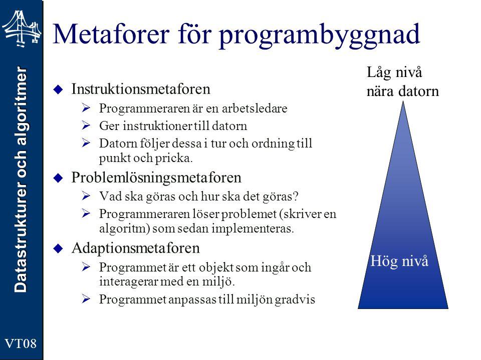 Datastrukturer och algoritmer VT08 Metaforer för programbyggnad  Instruktionsmetaforen  Programmeraren är en arbetsledare  Ger instruktioner till d