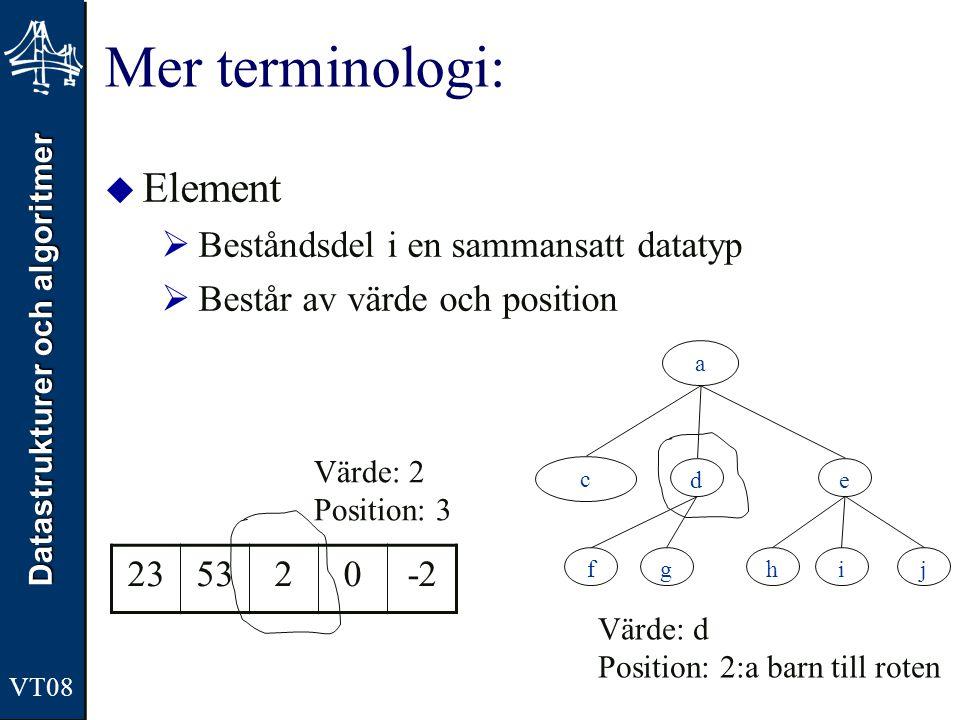 Datastrukturer och algoritmer VT08 Mer terminologi:  Element  Beståndsdel i en sammansatt datatyp  Består av värde och position 235320-2 Värde: 2 P
