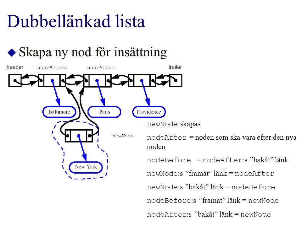 Dubbellänkad lista  Skapa ny nod för insättning newNode nodeBeforenodeAfter newNode skapas nodeAfter = noden som ska vara efter den nya noden nodeBef