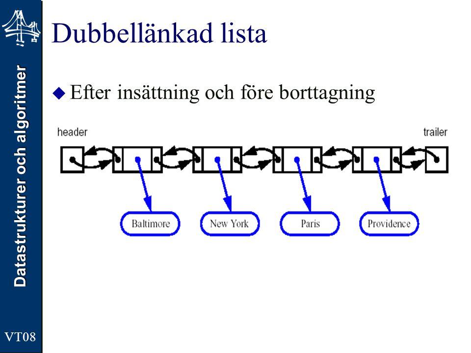 Datastrukturer och algoritmer VT08 Dubbellänkad lista  Efter insättning och före borttagning