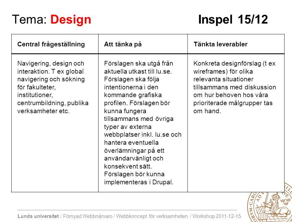 Lunds universitet / Förnyad Webbnärvaro / Webbkoncept för verksamheten / Workshop 2011-12-15 Tema: DesignInspel 15/12 Central frågeställningAtt tänka påTänkta leverabler Navigering, design och interaktion.