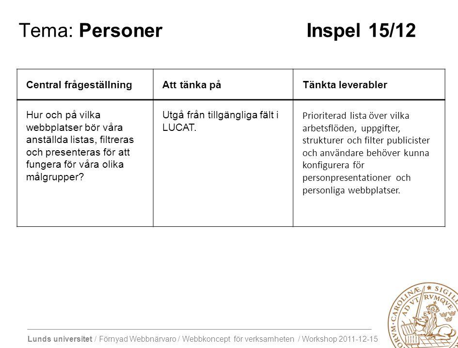 Lunds universitet / Förnyad Webbnärvaro / Webbkoncept för verksamheten / Workshop 2011-12-15 Tema: PersonerInspel 15/12 Central frågeställningAtt tänka påTänkta leverabler Hur och på vilka webbplatser bör våra anställda listas, filtreras och presenteras för att fungera för våra olika målgrupper.