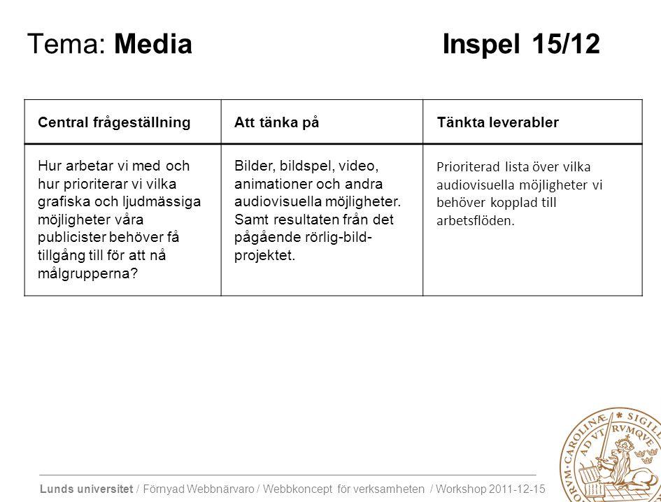 Lunds universitet / Förnyad Webbnärvaro / Webbkoncept för verksamheten / Workshop 2011-12-15 Tema: Media Inspel 15/12 Central frågeställningAtt tänka påTänkta leverabler Hur arbetar vi med och hur prioriterar vi vilka grafiska och ljudmässiga möjligheter våra publicister behöver få tillgång till för att nå målgrupperna.