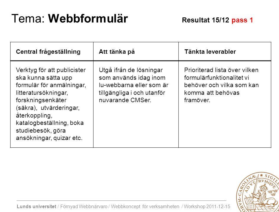 Lunds universitet / Förnyad Webbnärvaro / Webbkoncept för verksamheten / Workshop 2011-12-15 Tema: Webbformulär Resultat 15/12 pass 1 Central frågeställningAtt tänka påTänkta leverabler Verktyg för att publicister ska kunna sätta upp formulär för anmälningar, litteratursökningar, forskningsenkäter (säkra), utvärderingar, återkoppling, katalogbeställning, boka studiebesök, göra ansökningar, quizar etc.