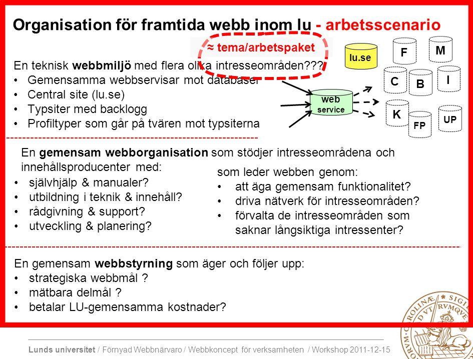 Lunds universitet / Förnyad Webbnärvaro / Webbkoncept för verksamheten / Workshop 2011-12-15 Organisation för framtida webb inom lu - arbetsscenario En teknisk webbmiljö med flera olika intresseområden??.