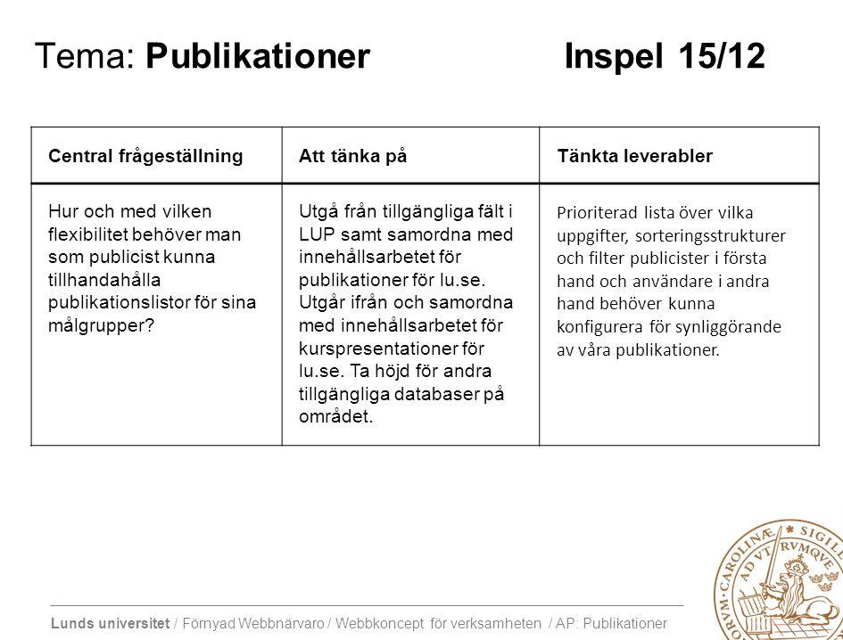 Lunds universitet / Förnyad Webbnärvaro / Webbkoncept för verksamheten / AP: Publikationer Tema: Publikationer Inspel 15/12 Central frågeställningAtt tänka påTänkta leverabler Hur och med vilken flexibilitet behöver man som publicist kunna tillhandahålla publikationslistor för sina målgrupper.