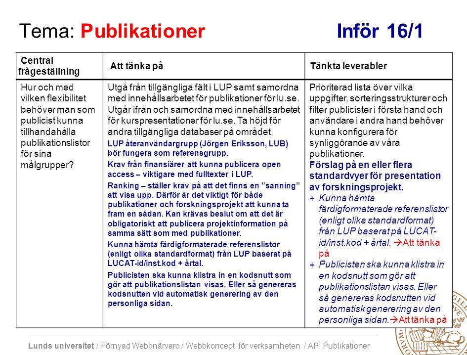 Lunds universitet / Förnyad Webbnärvaro / Webbkoncept för verksamheten / AP: Publikationer Tema: Publikationer Inför 16/1 Central frågeställning Att tänka på Tänkta leverabler Hur och med vilken flexibilitet behöver man som publicist kunna tillhandahålla publikationslistor för sina målgrupper.