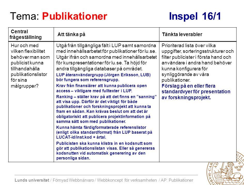 Lunds universitet / Förnyad Webbnärvaro / Webbkoncept för verksamheten / AP: Publikationer Tema: Publikationer Inspel 16/1 Central frågeställning Att tänka på Tänkta leverabler Hur och med vilken flexibilitet behöver man som publicist kunna tillhandahålla publikationslistor för sina målgrupper.