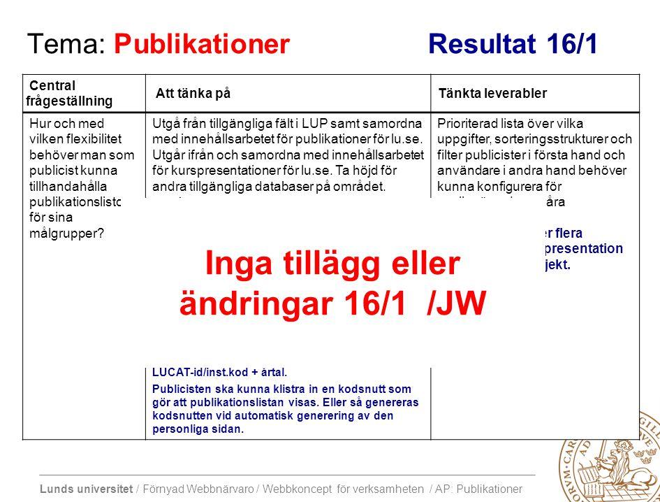 Lunds universitet / Förnyad Webbnärvaro / Webbkoncept för verksamheten / AP: Publikationer Tema: Publikationer Resultat 16/1 Central frågeställning Att tänka på Tänkta leverabler Hur och med vilken flexibilitet behöver man som publicist kunna tillhandahålla publikationslistor för sina målgrupper.