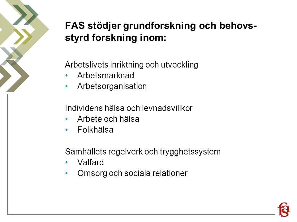 FAS stödjer grundforskning och behovs- styrd forskning inom: Arbetslivets inriktning och utveckling Arbetsmarknad Arbetsorganisation Individens hälsa