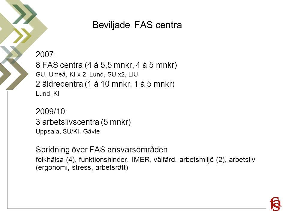 Beviljade FAS centra 2007: 8 FAS centra (4 à 5,5 mnkr, 4 à 5 mnkr) GU, Umeå, KI x 2, Lund, SU x2, LiU 2 äldrecentra (1 à 10 mnkr, 1 à 5 mnkr) Lund, KI