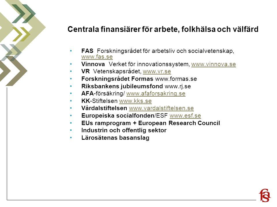 Centrala finansiärer för arbete, folkhälsa och välfärd FAS Forskningsrådet för arbetsliv och socialvetenskap, www.fas.se www.fas.se Vinnova Verket för