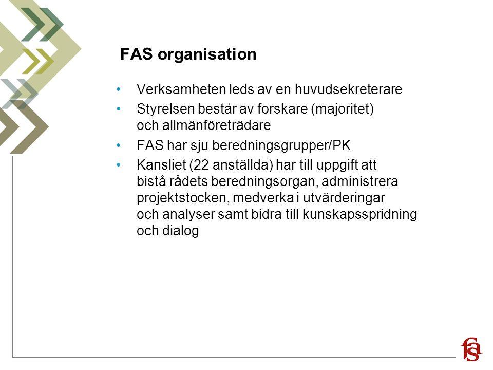FAS organisation Verksamheten leds av en huvudsekreterare Styrelsen består av forskare (majoritet) och allmänföreträdare FAS har sju beredningsgrupper
