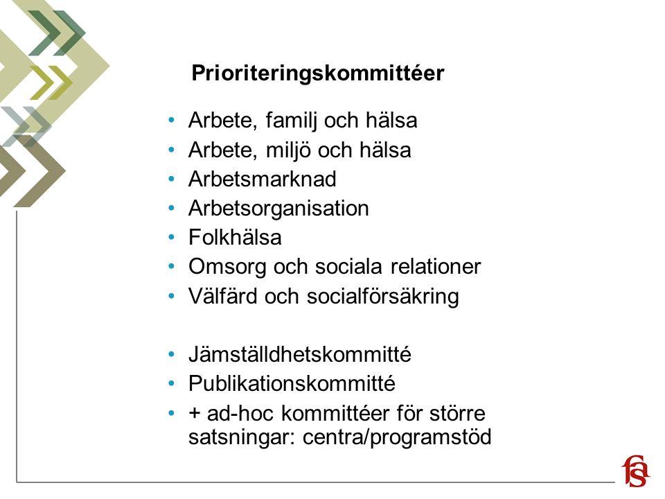 Prioriteringskommittéer Arbete, familj och hälsa Arbete, miljö och hälsa Arbetsmarknad Arbetsorganisation Folkhälsa Omsorg och sociala relationer Välf
